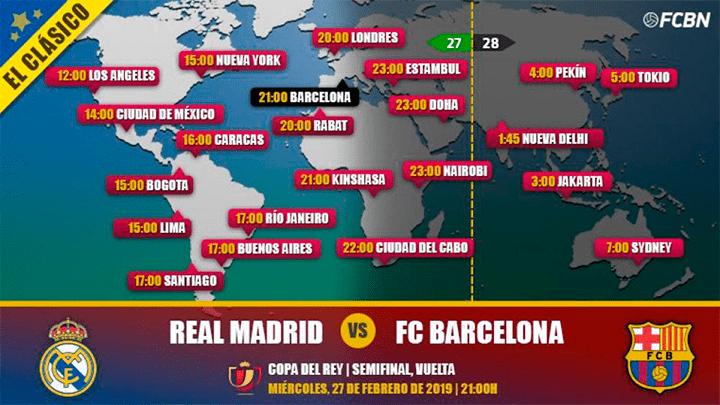 Image Result For En Vivo Barcelona Vs Real Madrid En Vivo Hora Argentina